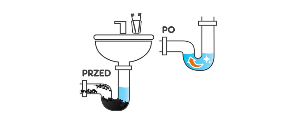 Bio Udrażniacz bioExpert Łazienka do rur, syfonów i odpływów